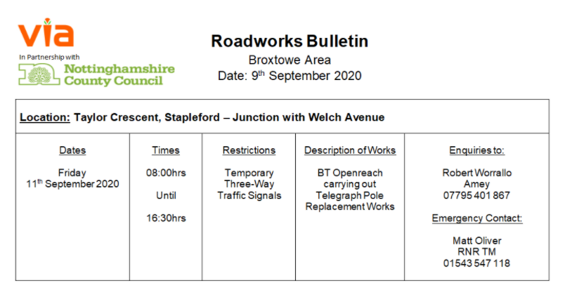 Roadworks Bulletin - Temporary Traffic Signals - Taylor Crescent, Stapleford